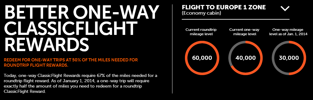 Aeroplan One-Way