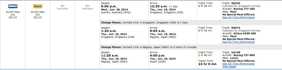 Sydney to Guam
