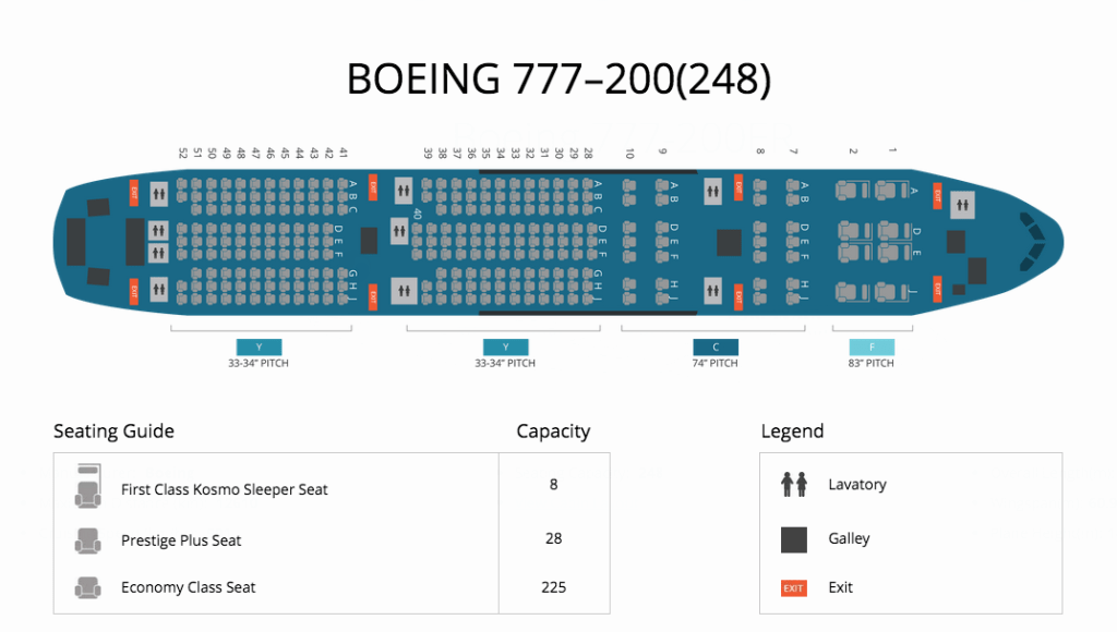 Korean Air Boeing 777-200ER Seat Configuration