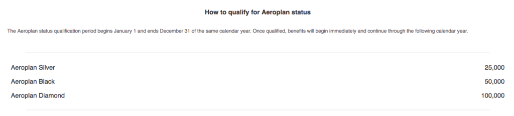 Aeroplan Distinction Status
