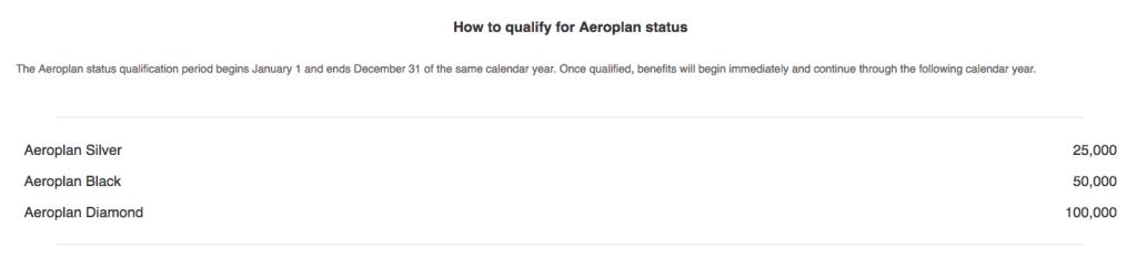Aeroplan Distinction Status