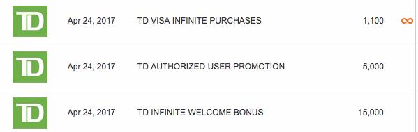 TD Aeroplan Visa Infinite Signup Bonus