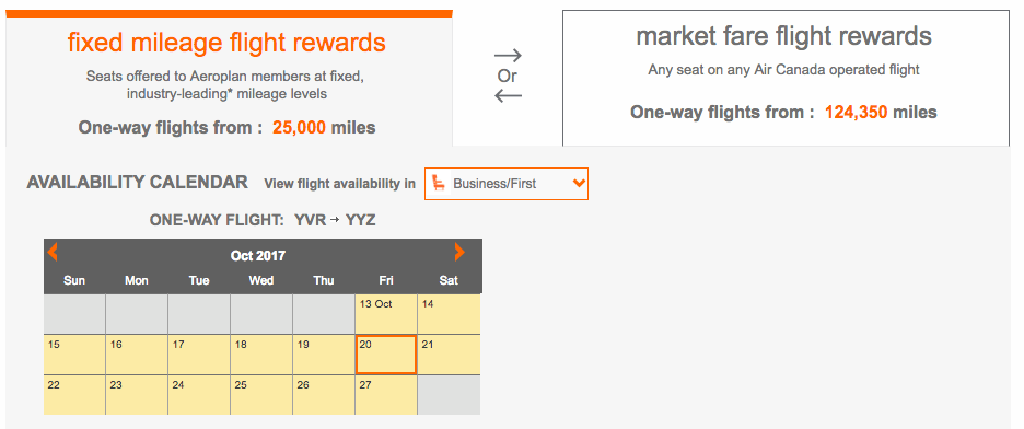 Market Fares require a lot more miles!