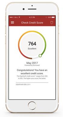Free CIBC Credit Score Canada