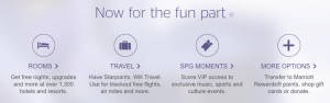 SPG Redemption Options