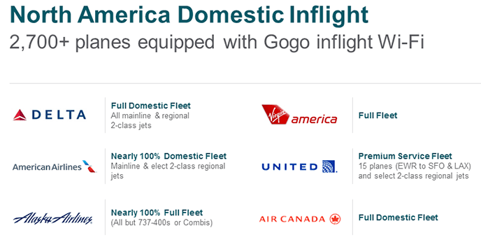 Gogo Inflight - USMobile Wifi Plan