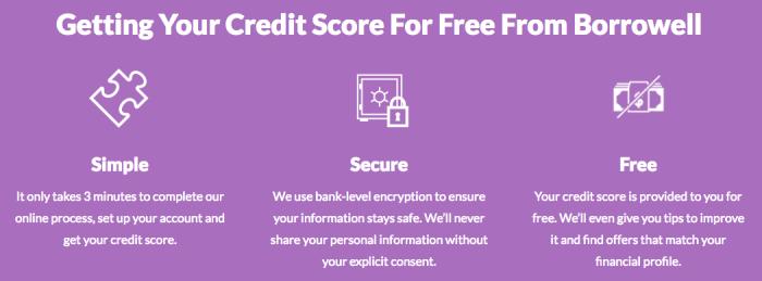 Free Credit Score Canada - CIBC / Borrowell