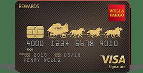 Manufactured Spend - Wells Fargo 5x