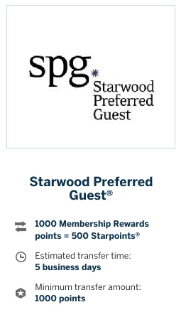 AMEX to SPG Transfer