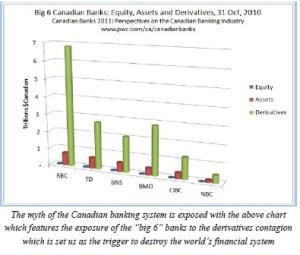 04_06_Myth of Canadian Banks