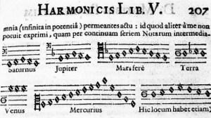 Harmonies Kepler