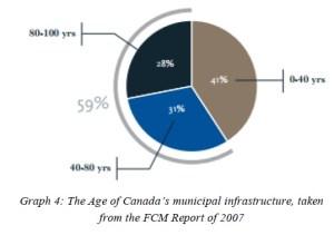 9-a- FCM report