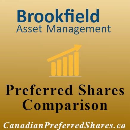 Rank Brookfield Asset Management Preferreds - canadianpreferredshares.ca