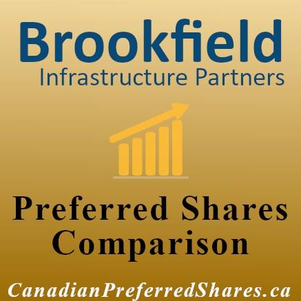 Rank Brookfield Infrastructure Partners Preferreds - canadianpreferredshares.ca
