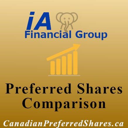 Rank iA Financial Group Preferreds - www.canadianpreferredshares.ca