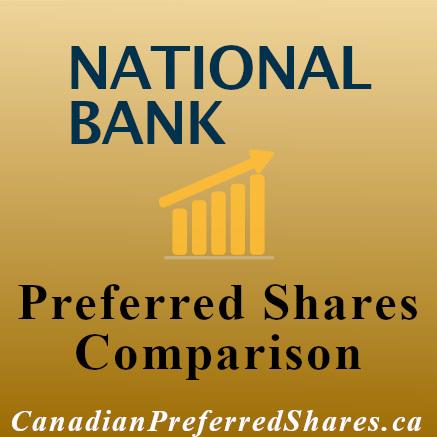 www.canadianpreferredshares.ca - Rank National Bank Preferreds