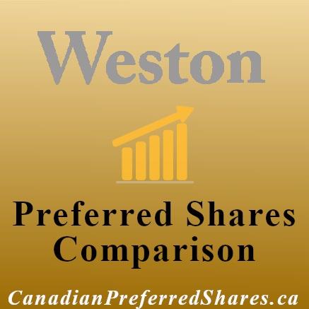 Rank George Weston Preferreds - canadianpreferredshares.ca