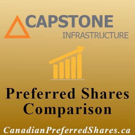 Rank Capstone Infrastructure Preferreds - www.canadianpreferredshares.ca - capstoneInstagram