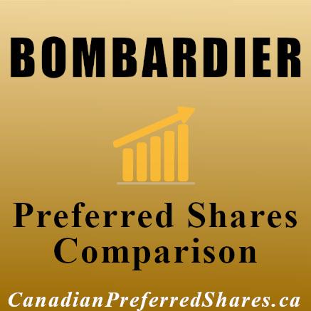 Rank Bombardier Inc Preferreds https://canadianpreferredshares.ca