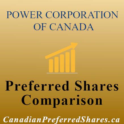 Rank Power Corp of Canada Preferreds https://canadianpreferredshares.ca