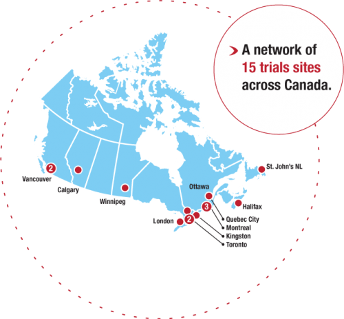 Infographic_trials_sites