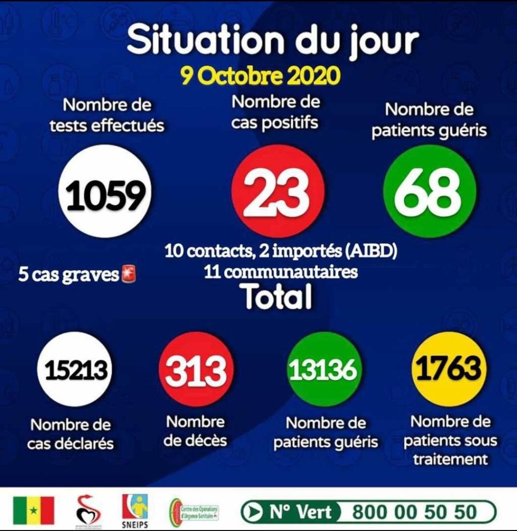 Covid-19 Sénégal | Canalactu