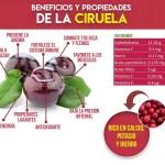 Beneficios de la Ciruela