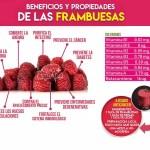 Beneficios de la Frambuesa