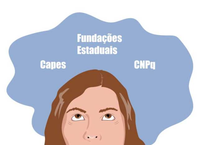 bolsa_de_estudo_bolsas_de_estudo_bolsa_de_estudo_para_mestrado_bolsa_de_estudo_para_doutorado_capes_cnpq_fapesp_