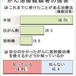 日本一被曝している医者だから、内部被曝の脅威が分かる