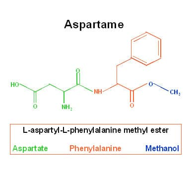 The health harms related to ingestion of artificial sweetners including aspartame