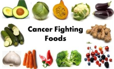 Foods To Eat To Fight Liver Cancer