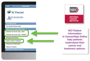 St Vincent CancerHelp Online site with NCI sections highlighted