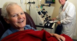 Does Medicare Cover Cancer Treatments