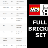 Full LEGO Brickheadz collection list