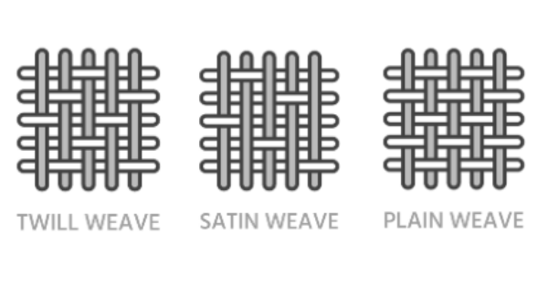what fabrics are tigthly woven 3 weave structures