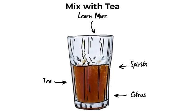 Mix with tea