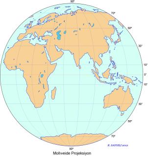 Mollweide Projeksiyon Asya