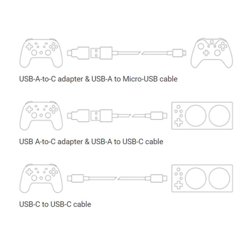 Google Stadia Tandem guide showing USB connections to secondary devices