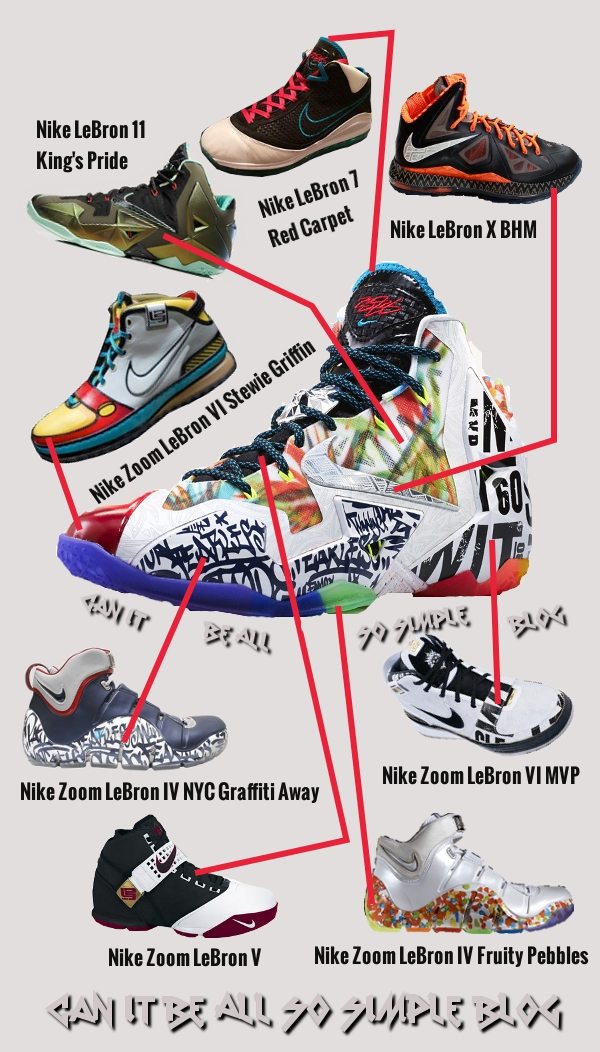 Nike LeBron XI What The Lebron-Left