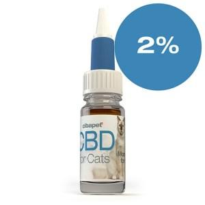 ulei cbd pentru pisici 2%. 2