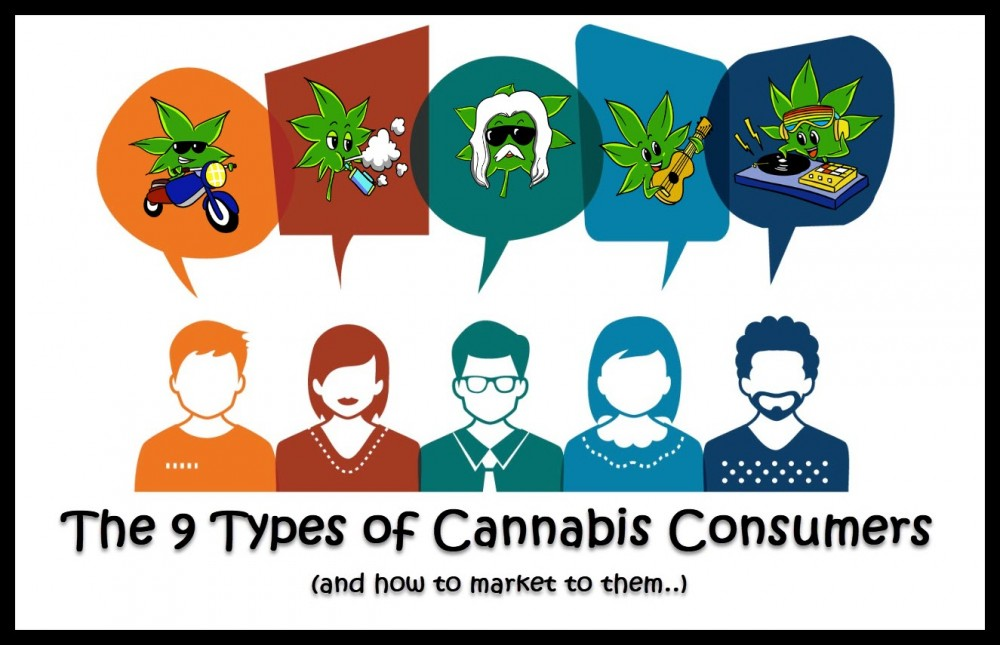 TYPES OF CANNABIS CONSUMERS