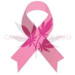 cannabis cure breast cancer