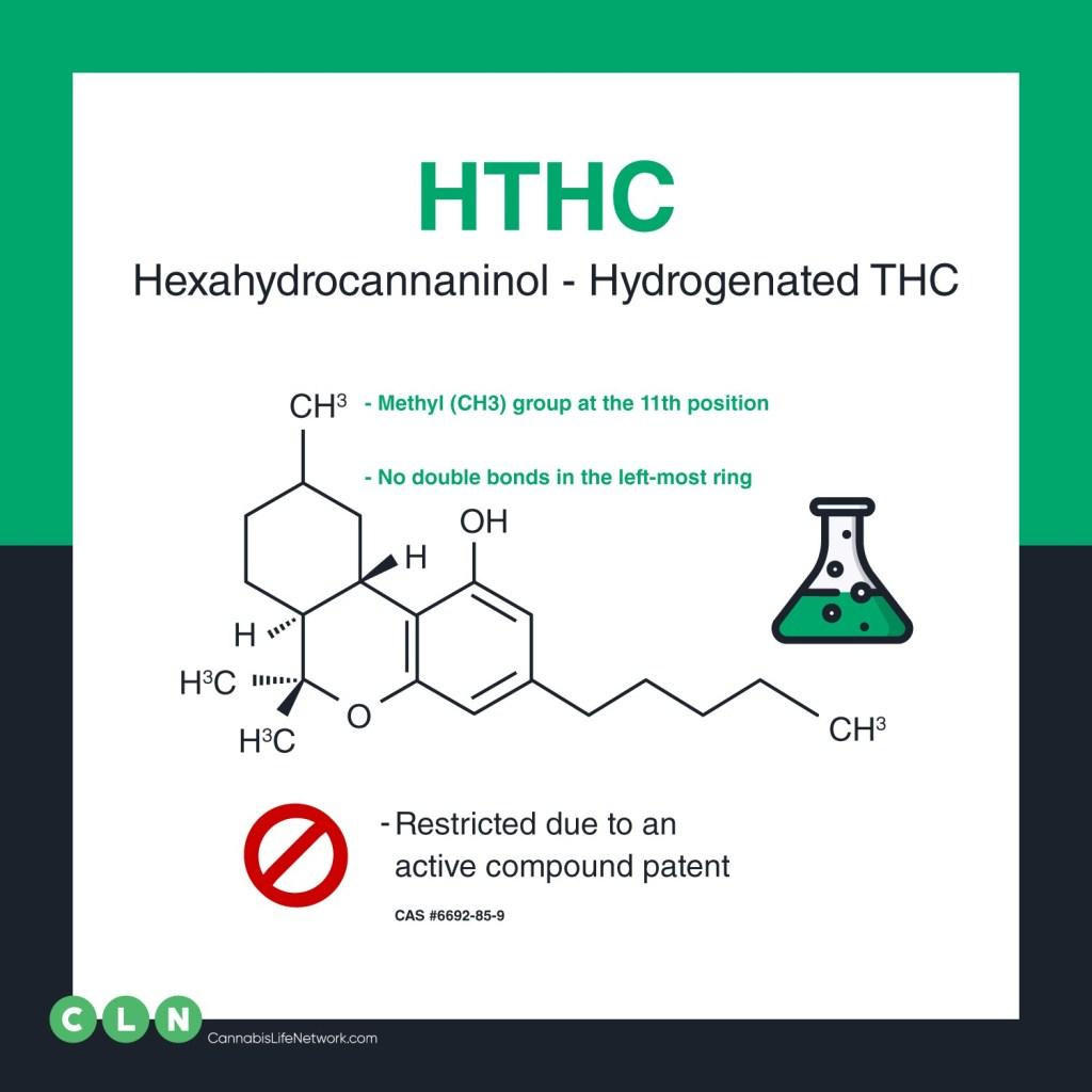 hhc 1000% stronger than thc