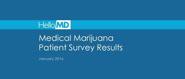 The Massive Medical Marijuana Market Opportunity