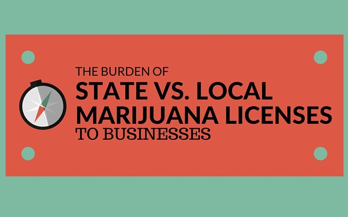 The Burden of State vs. Local Marijuana Licenses to Businesses