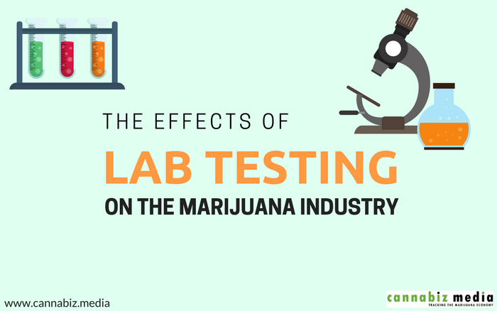 The Effects of Lab Testing on the Marijuana Industry