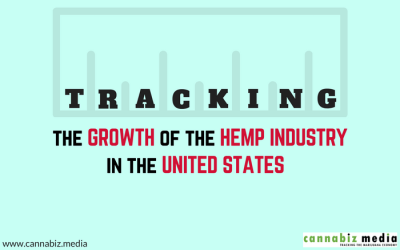 Tracking the Growth of the Hemp Industry in the United States