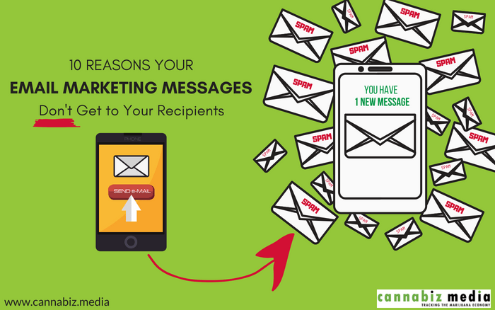 10 Reasons Your Email Marketing Messages Don't Get to Your Recipients