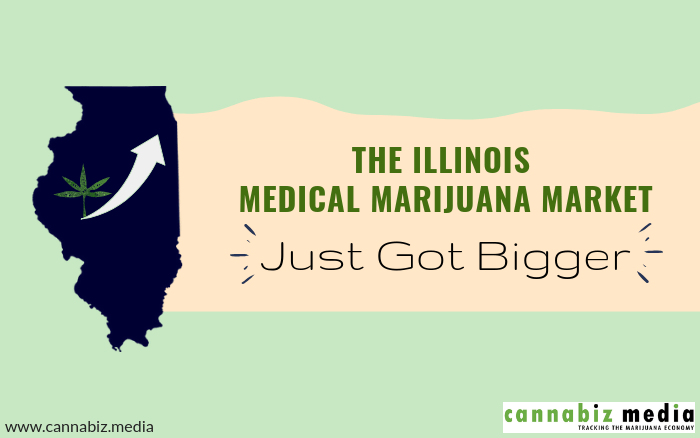 The Illinois Medical Marijuana Market Just Got Bigger